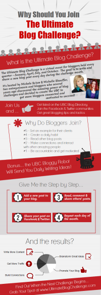UltimateBlogChallenge